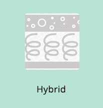 Shopping for Hybrid Style Mattresses